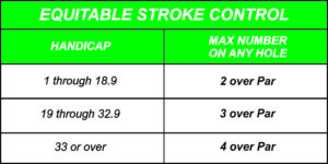 Equitable Stroke Table